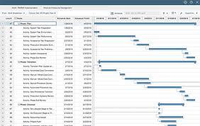 plan view it project portfolio management software ppm tools planview