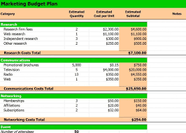 small business inventory spreadsheet business budget planning