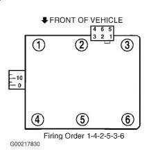1997 ford taurus sparkplug firing order engine mechanical problem