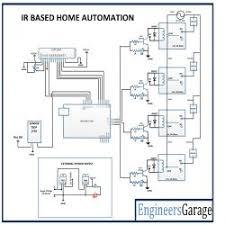 home automation using nec ir remote engineersgarage