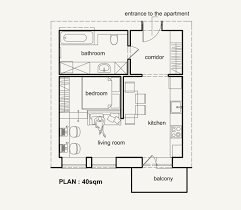 Floor Plan Layout by 40 Sqm Modern Small Apartment Interior Design Idea With A Walk In