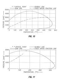 patent us8401832 method and system for integrated reservoir and