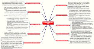 main themes dr jekyll and mr hyde dr jekyll and mr hyde plot teaching british lit pinterest