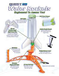 amazon com quest aerospace water rocket all inclusive class pack