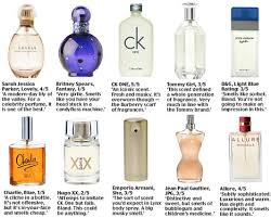 best light clean smelling perfume perfumes on trial the truth about our scent industry daily mail