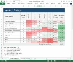 Vendor Management Excel Template Statement Of Work Ms Word Excel Template