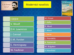 Meaning Of Interior Monologue Overview Of Modernist Literature