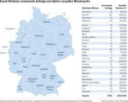 17 anträge missbrauch im bistum osnabrück opfer erhalten 66 000 euro