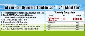 Van Horn Hyundai Fond Du Lac Hyundai Dealer