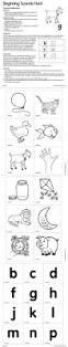 common core lesson plans printable plan template