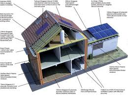 Simple Efficient House Plans 195 Best Passive House Design Images On Pinterest Passive House