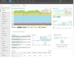 5 application performance monitoring tools for improving user