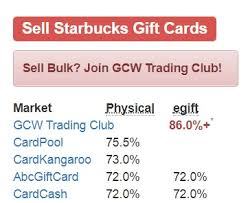 buy e gift cards with checking account make money or more coffee 10 for 20 starbucks 1k marriott