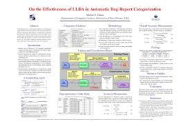 sample bug report icse 2016 austin posters icse