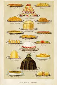 histoire de la cuisine et de la gastronomie fran軋ises la gastronomie et la cuisine anglaises festival international du