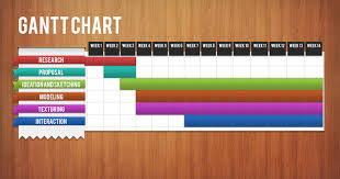 10 best images of open source gantt chart template open source