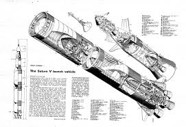 douglas dc 3 cutaway by arthur bowbeer aerospace cutaways and