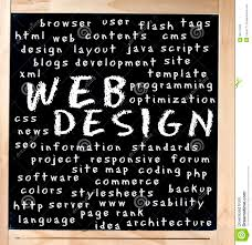 Wood Frame Design Software Free by Web Design Word Cloud On Chalkboard Stock Photography Image