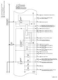 nissan rogue service manual wiring diagram ipdm e r power