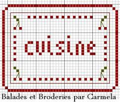 point de croix cuisine etiquette cuisine kitchen cross stitch point de croix broderie