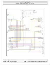 wiring and circuit diagram wiring diagram byblank