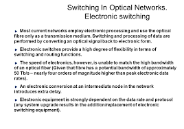 optical switching high bit rate transmission must be matched