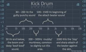 Sound Equalizer For Windows Kick Drum Eq Png 1156 696 Music Of The World Pinterest