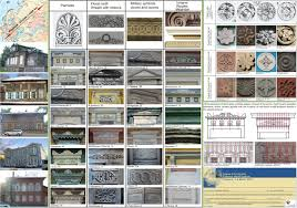Home Decor Style Types Custom 70 Architecture Styles Design Inspiration Of Best 25