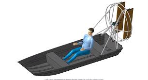 Rc Model Boat Plans Free by Detail Rc Tug Boat Plan Perahu Kayu