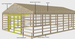 pictures of a frame houses a frame house kit paleovelo com
