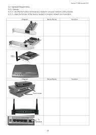 worksheet complete set 180111