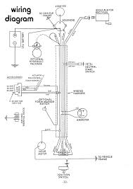 kohler magneto wiring diagram magneto ignition schematic magneto