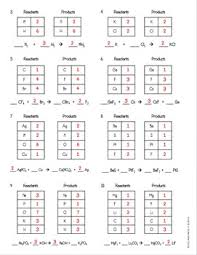 introduction to balancing chemical equations worksheet by
