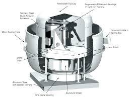 commercial extractor fan motor commercial kitchen exhaust fan motor taraba home review