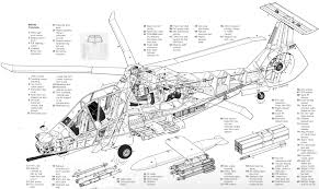 next dcs helicopter wish list page 75 ed forums