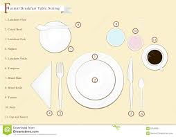 Table Setting Pictures by Detailed Illustration Of Breakfast Table Setting Diagram Stock