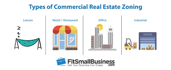 How To Calculate Square Feet by How To Lease Commercial Real Estate The Ultimate Guide
