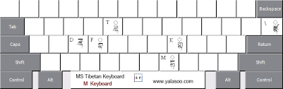 microsoft keyboard layout designer yalasoo tibetan font software online dictionary