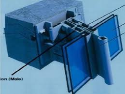 Unitized Curtain Wall Structural Design Of A Glass Facade Glassonweb Com