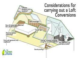 ideas for attic bedrooms small loft conversions loft conversion
