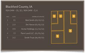 Lancaster County Gis Map Nebraska Farmland Values Soil Survey U0026 Gis Map Acrevalue