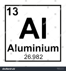 is aluminum on the periodic table periodic table poster free fresh periodic table element beryllium