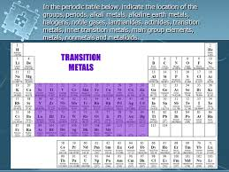 Where Are The Metals Located On The Periodic Table Where Are The Metals Nonmetals And Transition Located On Periodic