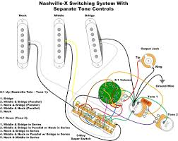 wiring diagram fender stratocaster on download wirning diagrams