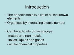 N On The Periodic Table Periodic Table Non Metals List Periodic Tables