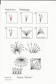 best 25 tangle art ideas on pinterest zentangle art ideas
