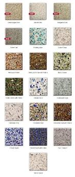 the ideas kitchen best 25 recycled glass countertops ideas on glass