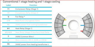 nest with conventional cooling and aux heat strip doityourself