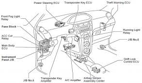 auto wiring diagrams of wiring diagram electrical wiring