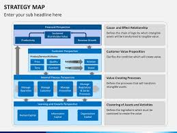 strategy map template create a strategy map in powerpoint with